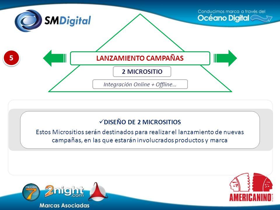 Integración Online + Offline…