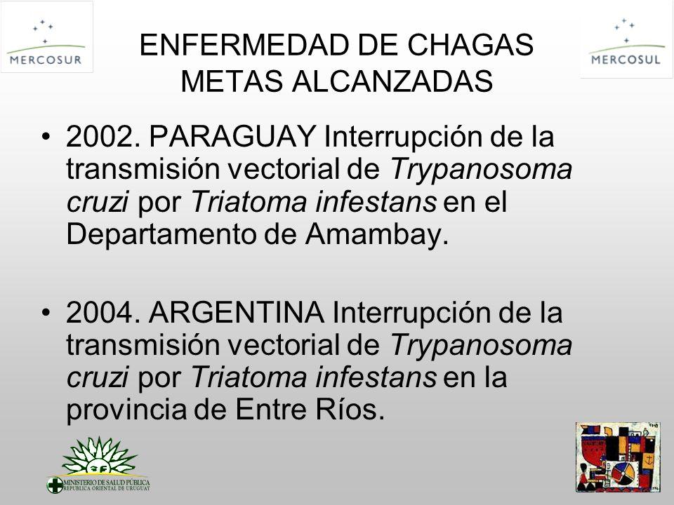 ENFERMEDAD DE CHAGAS METAS ALCANZADAS