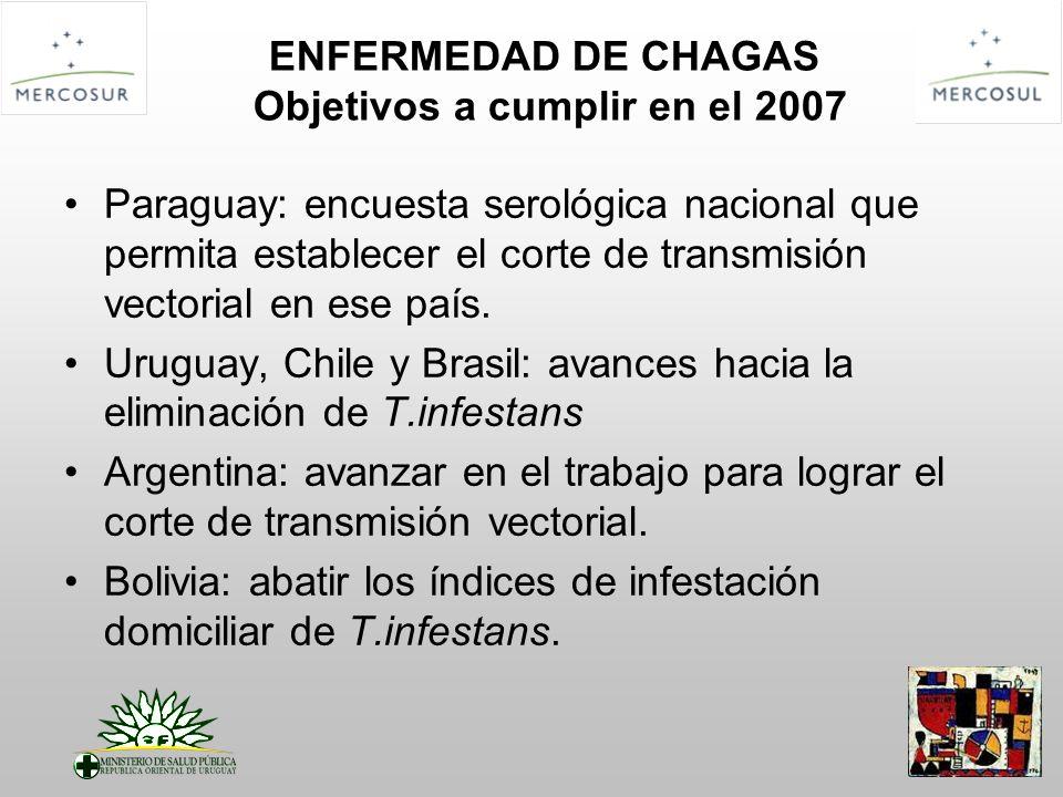 ENFERMEDAD DE CHAGAS Objetivos a cumplir en el 2007