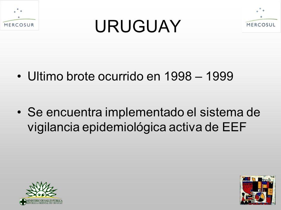 URUGUAY Ultimo brote ocurrido en 1998 – 1999