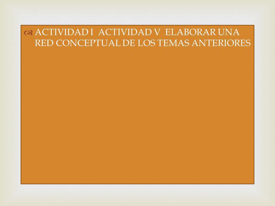 ACTIVIDAD I ACTIVIDAD V ELABORAR UNA RED CONCEPTUAL DE LOS TEMAS ANTERIORES