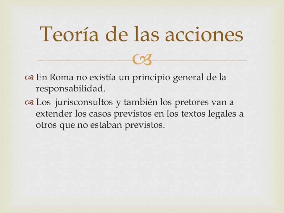 Teoría de las acciones En Roma no existía un principio general de la responsabilidad.