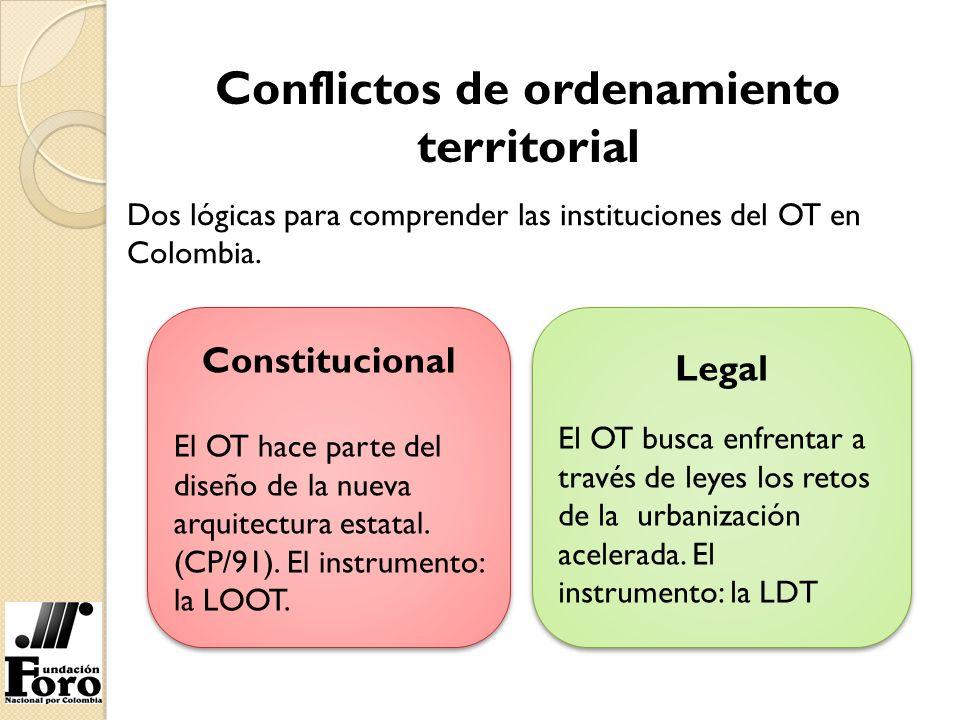 Conflictos de ordenamiento territorial