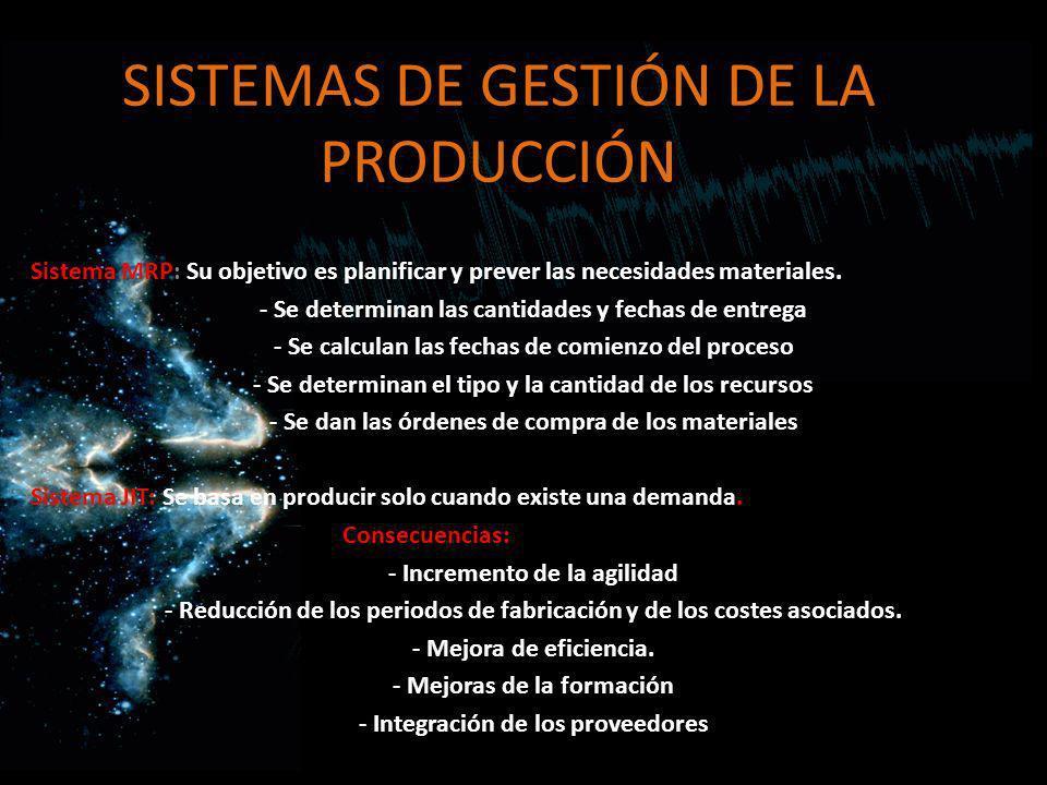 SISTEMAS DE GESTIÓN DE LA PRODUCCIÓN