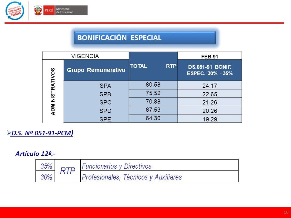 BONIFICACIÓN ESPECIAL