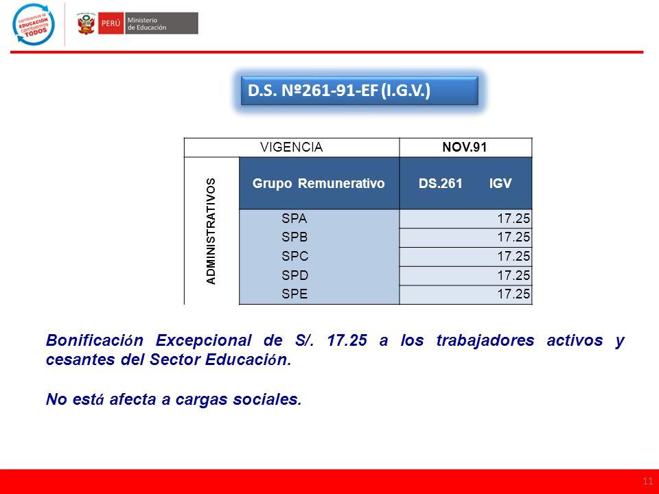 D.S. Nº261-91-EF (I.G.V.) VIGENCIA. NOV.91. ADMINISTRATIVOS. Grupo Remunerativo. DS.261 IGV.