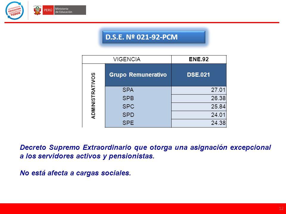 D.S.E. Nº 021-92-PCM VIGENCIA. ENE.92. ADMINISTRATIVOS. Grupo Remunerativo. DSE.021. SPA. 27.01.