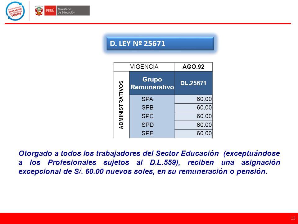 D. LEY Nº 25671 VIGENCIA. AGO.92. ADMINISTRATIVOS. Grupo Remunerativo. DL.25671. SPA. 60.00.
