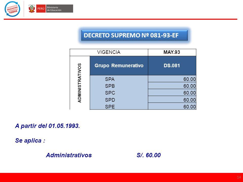 DECRETO SUPREMO Nº 081-93-EF