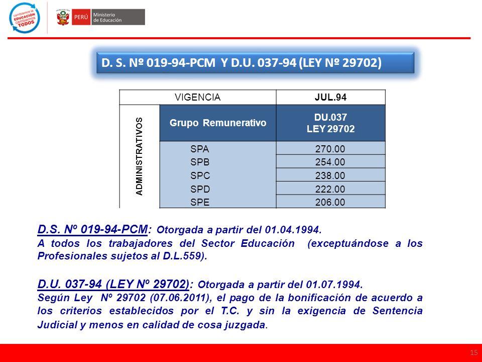 D. S. Nº 019-94-PCM Y D.U. 037-94 (LEY Nº 29702)