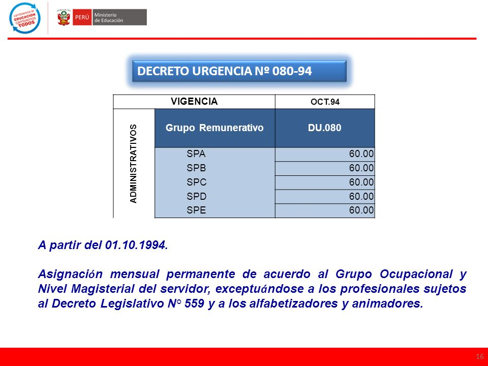 DECRETO URGENCIA Nº 080-94 A partir del 01.10.1994.