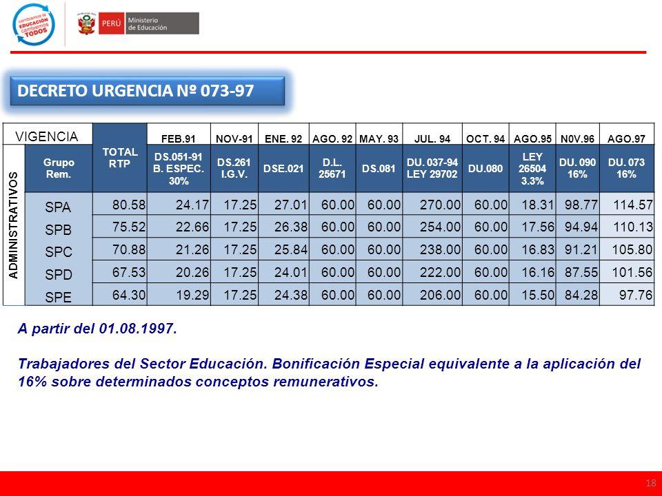 DECRETO URGENCIA Nº 073-97 A partir del 01.08.1997.