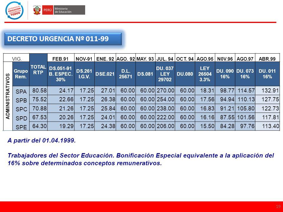 DECRETO URGENCIA Nº 011-99 A partir del 01.04.1999.