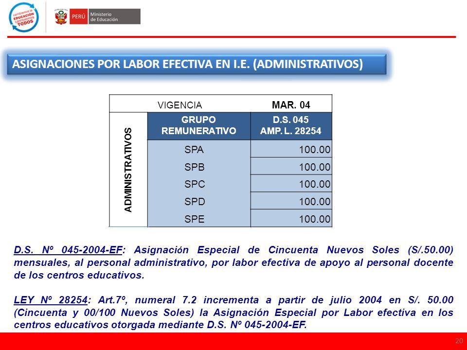 ASIGNACIONES POR LABOR EFECTIVA EN I.E. (ADMINISTRATIVOS) SPA 100.00
