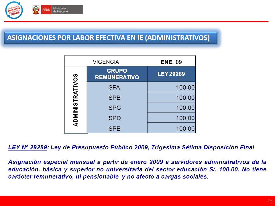 ASIGNACIONES POR LABOR EFECTIVA EN IE (ADMINISTRATIVOS) SPA 100.00 SPB