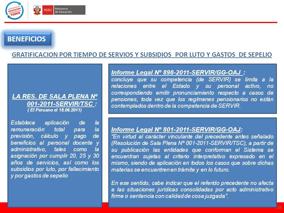 LA RES. DE SALA PLENA Nº 001-2011-SERVIR/TSC :