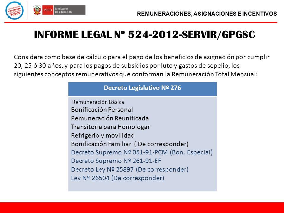 Decreto Legislativo Nº 276