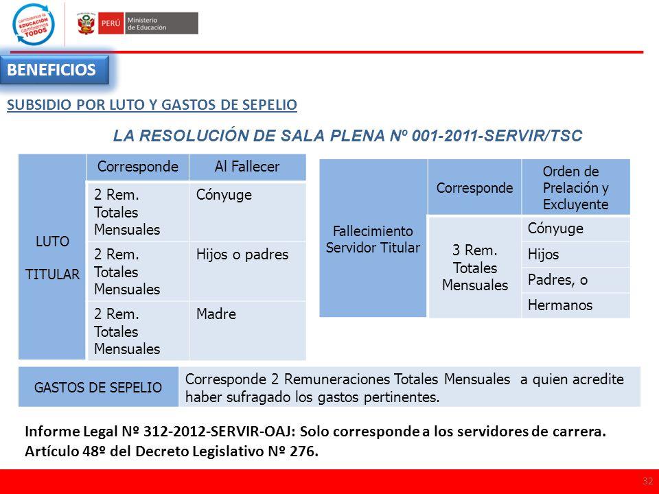 LA RESOLUCIÓN DE SALA PLENA Nº 001-2011-SERVIR/TSC