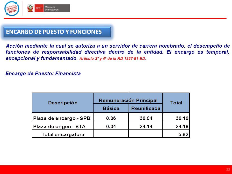 ENCARGO DE PUESTO Y FUNCIONES