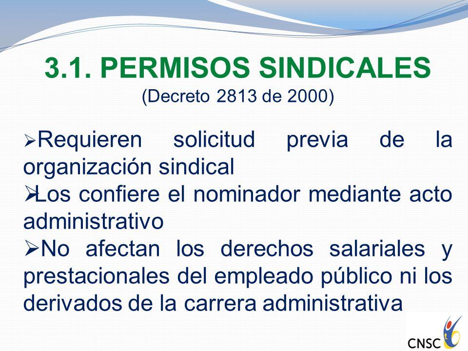 3.1. PERMISOS SINDICALES (Decreto 2813 de 2000) Requieren solicitud previa de la organización sindical.
