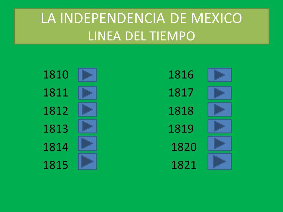 LA INDEPENDENCIA DE MEXICO LINEA DEL TIEMPO