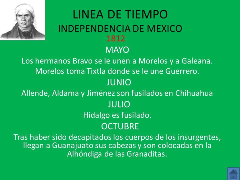 LINEA DE TIEMPO INDEPENDENCIA DE MEXICO