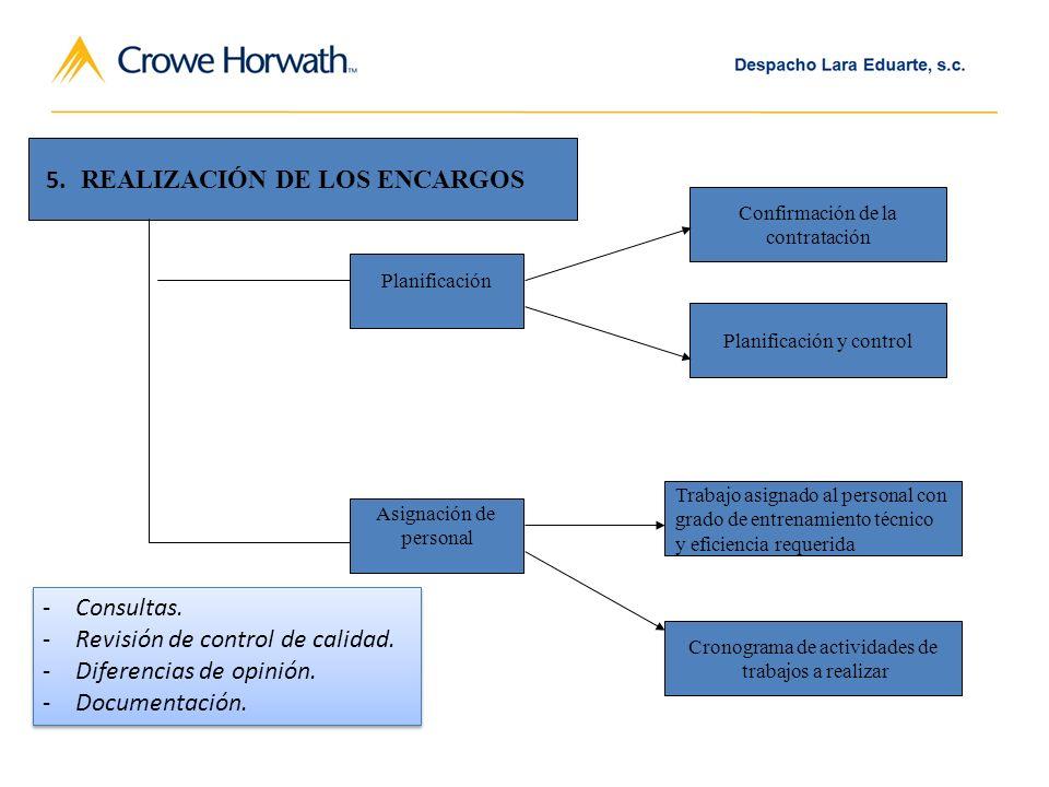 REALIZACIÓN DE LOS ENCARGOS