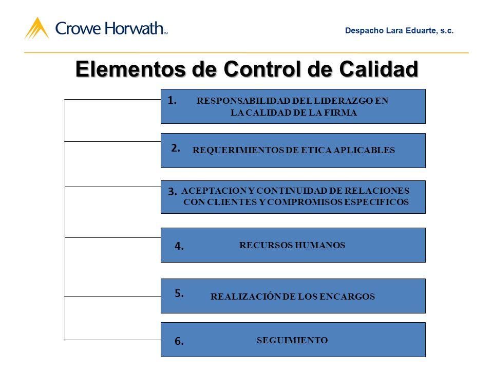 Elementos de Control de Calidad