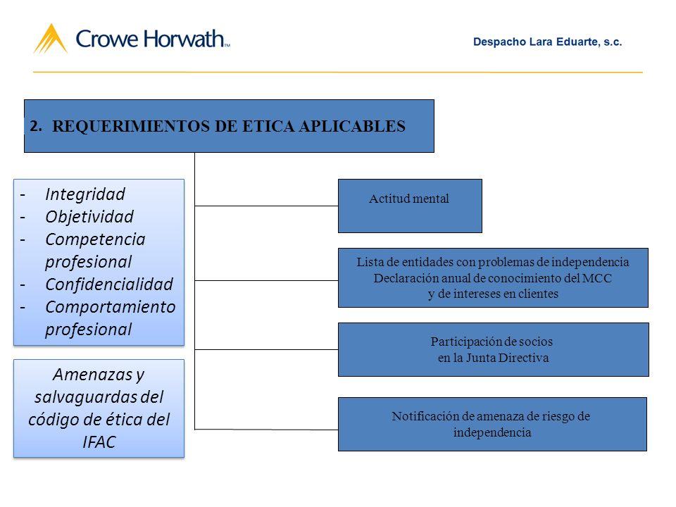 REQUERIMIENTOS DE ETICA APLICABLES
