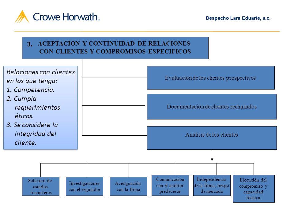 Relaciones con clientes en los que tenga: 1. Competencia. 2. Cumpla