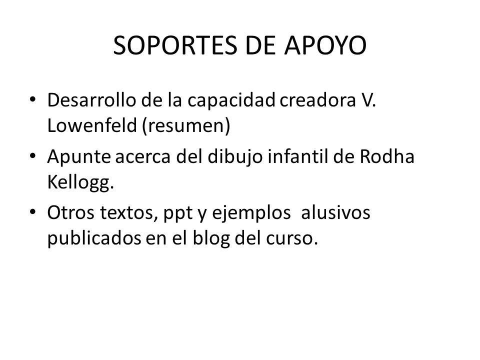 SOPORTES DE APOYO Desarrollo de la capacidad creadora V. Lowenfeld (resumen) Apunte acerca del dibujo infantil de Rodha Kellogg.