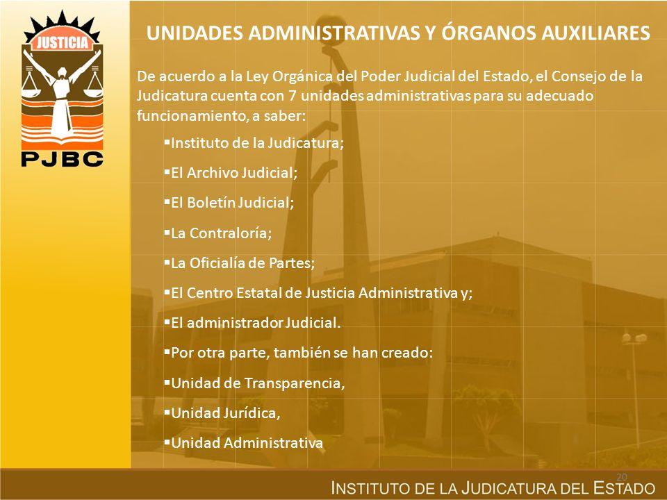 UNIDADES ADMINISTRATIVAS Y ÓRGANOS AUXILIARES