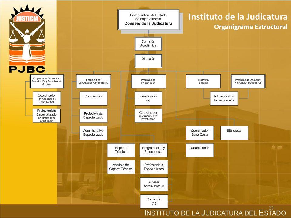 Instituto de la Judicatura