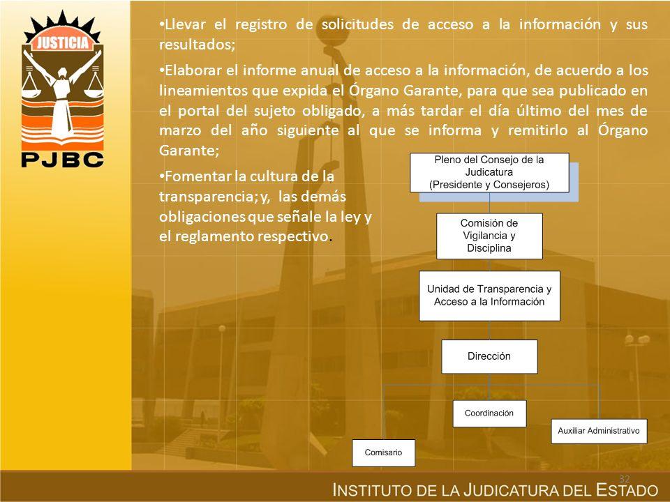 Llevar el registro de solicitudes de acceso a la información y sus resultados;