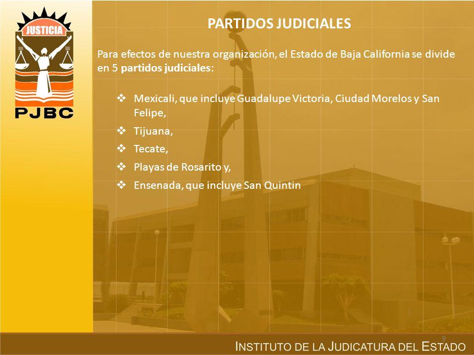 PARTIDOS JUDICIALES Para efectos de nuestra organización, el Estado de Baja California se divide en 5 partidos judiciales: