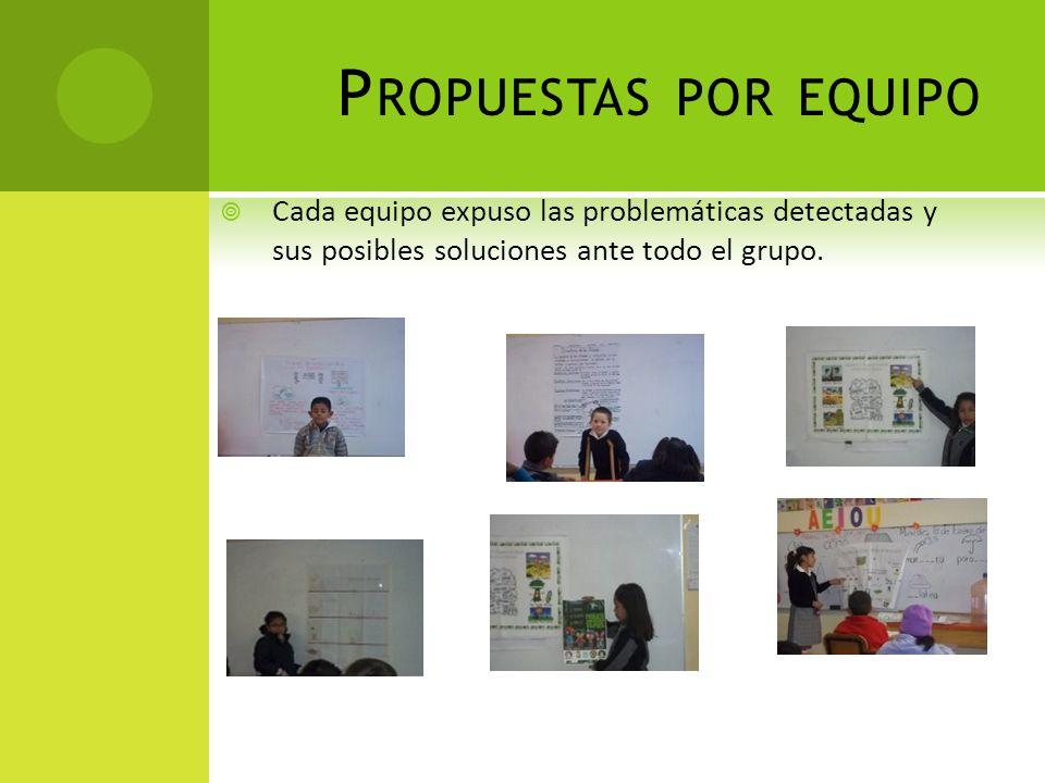 Propuestas por equipo Cada equipo expuso las problemáticas detectadas y sus posibles soluciones ante todo el grupo.