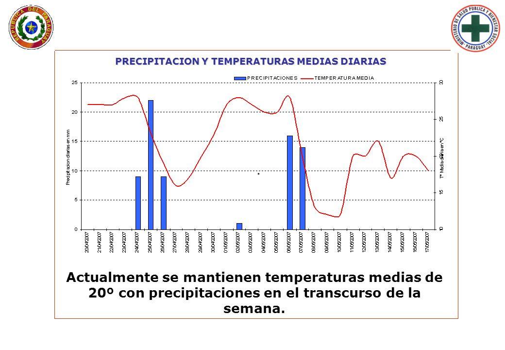 PRECIPITACION Y TEMPERATURAS MEDIAS DIARIAS