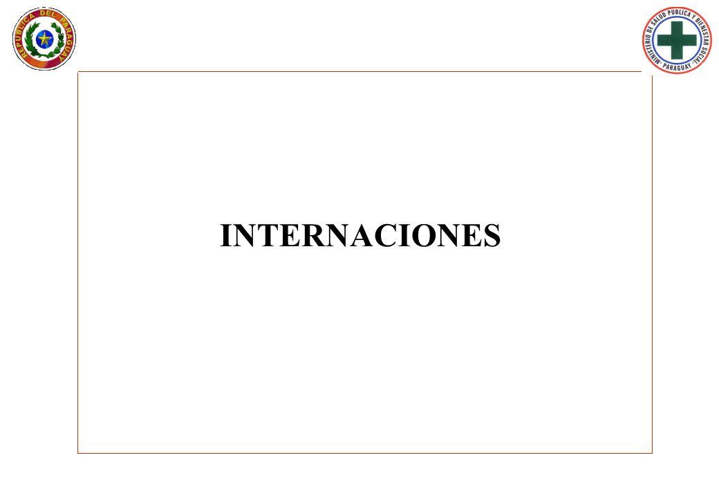 INTERNACIONES