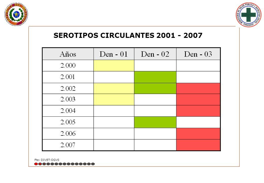 SEROTIPOS CIRCULANTES 2001 - 2007