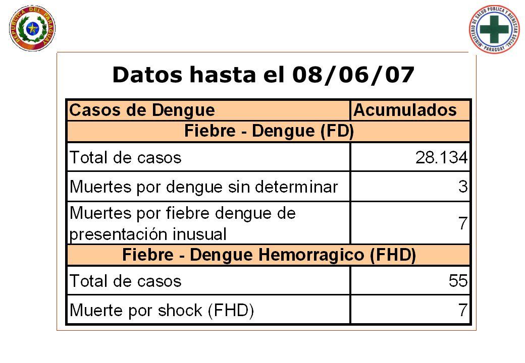 Datos hasta el 08/06/07