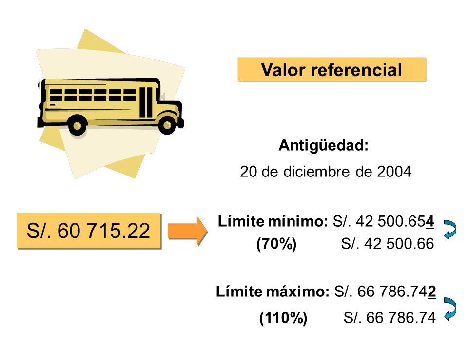 S/. 60 715.22 Valor referencial Antigüedad: 20 de diciembre de 2004