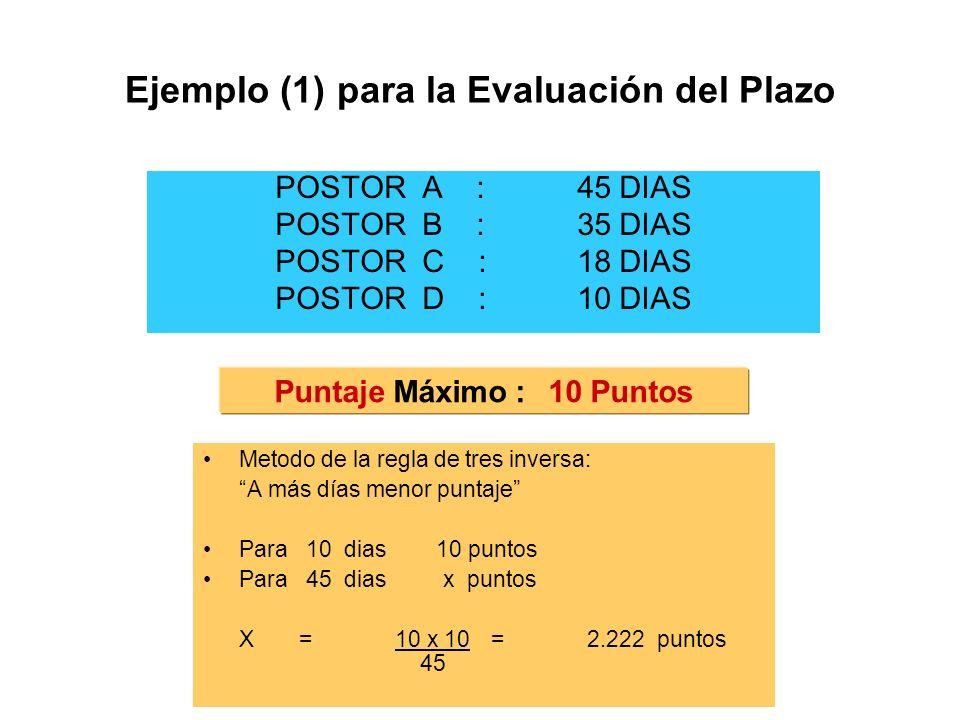 Ejemplo (1) para la Evaluación del Plazo