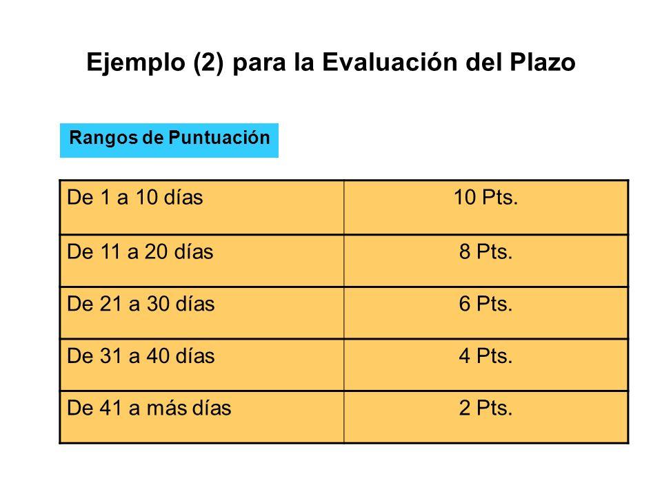 Ejemplo (2) para la Evaluación del Plazo