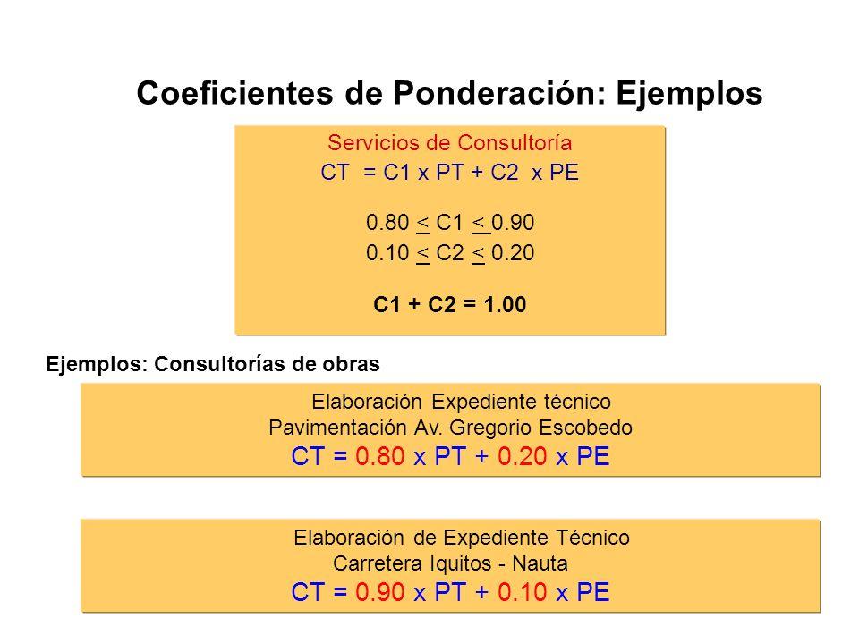 Coeficientes de Ponderación: Ejemplos