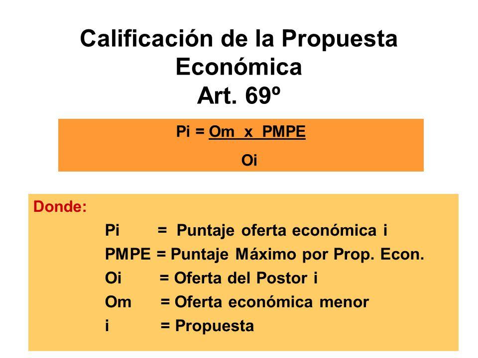 Calificación de la Propuesta Económica Art. 69º