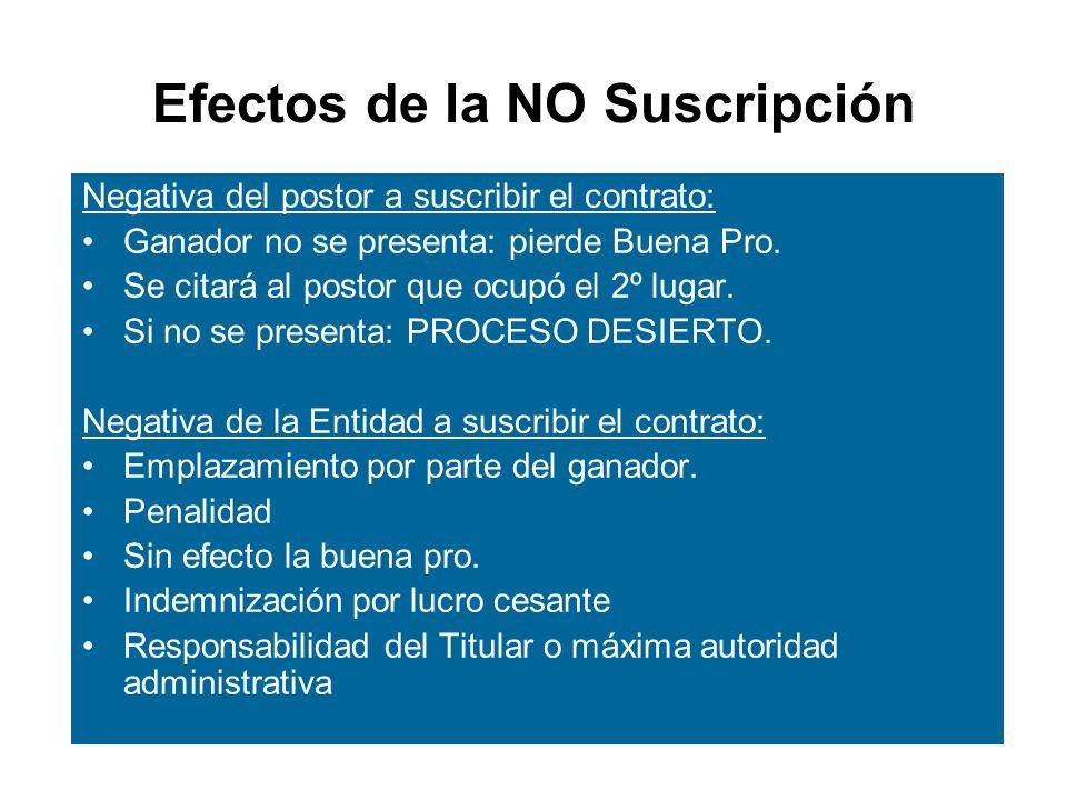 Efectos de la NO Suscripción