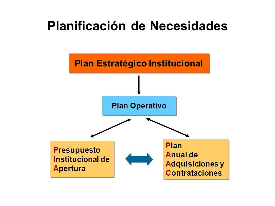 Planificación de Necesidades