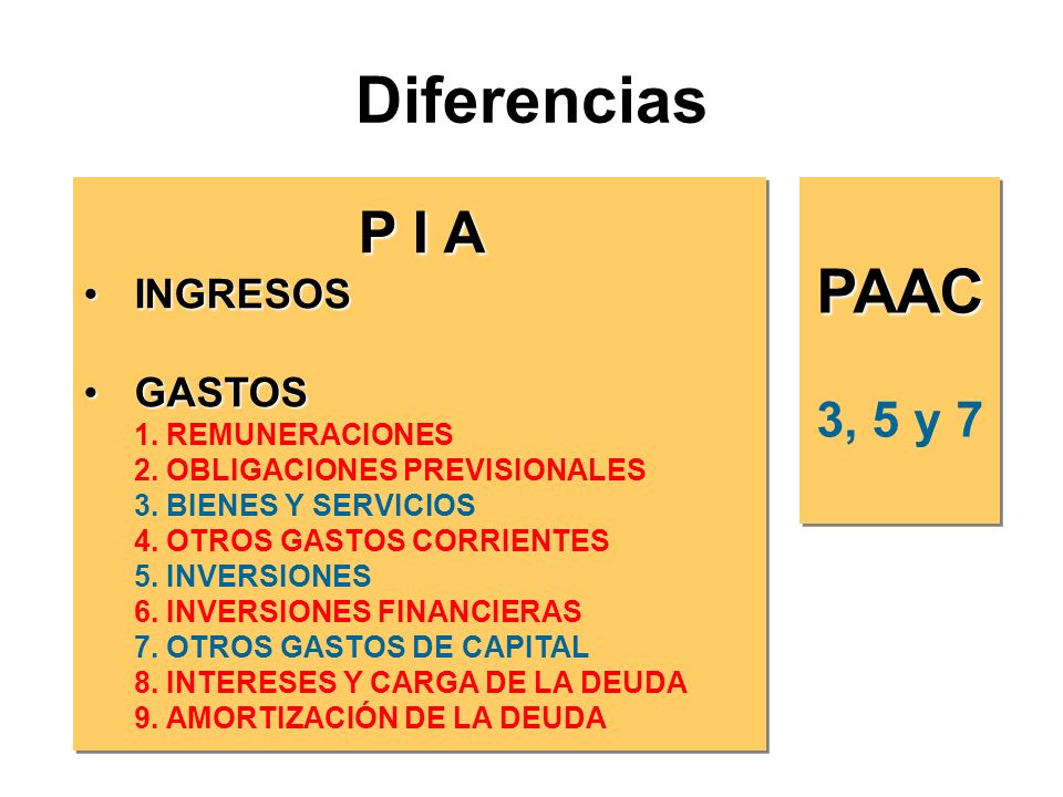 Diferencias P I A PAAC 3, 5 y 7 INGRESOS GASTOS 1. REMUNERACIONES