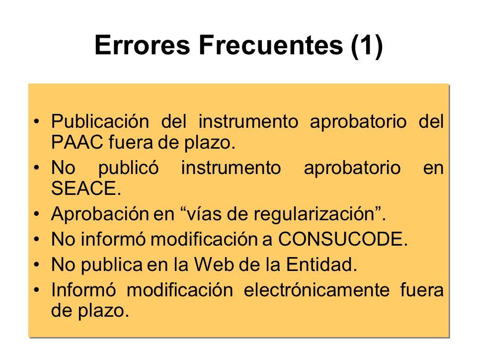 Errores Frecuentes (1) Publicación del instrumento aprobatorio del PAAC fuera de plazo. No publicó instrumento aprobatorio en SEACE.