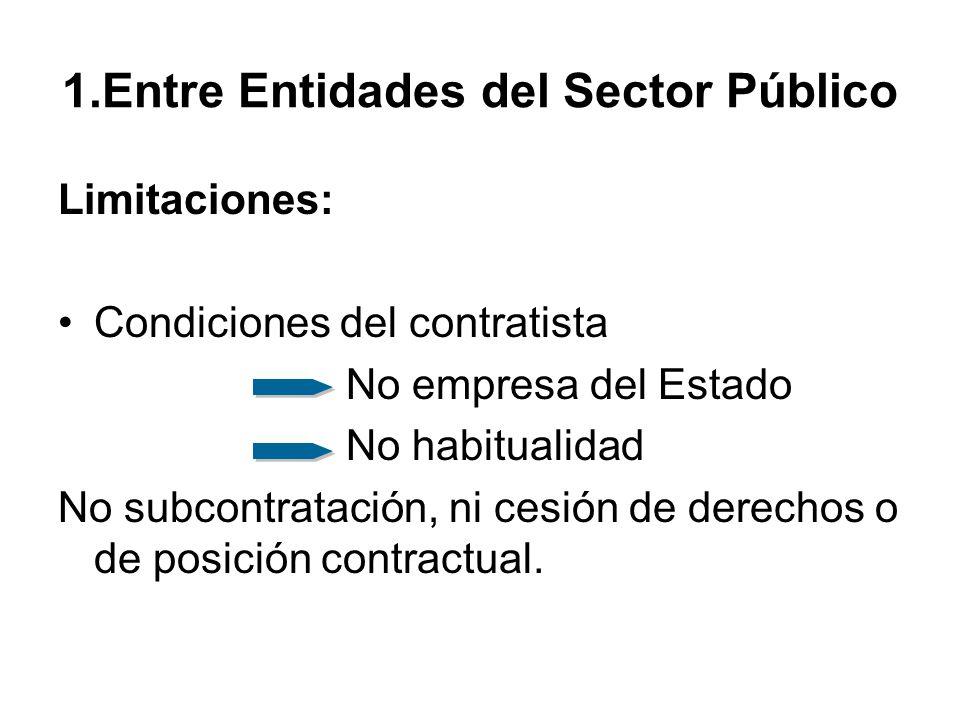 1.Entre Entidades del Sector Público